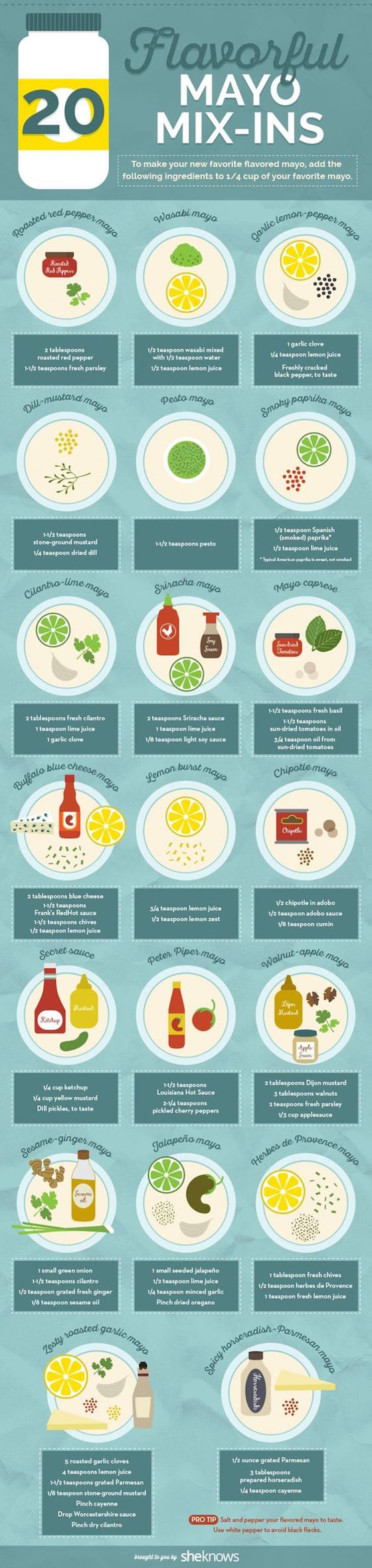 20 ways to spice up your mayo!